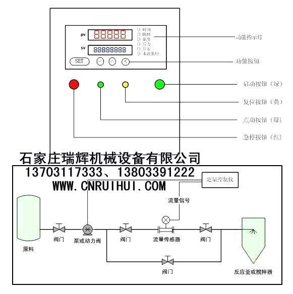 定量自動灌裝系統 定量灌裝機 自動控量加水器 定流量控制器 13703117333 12