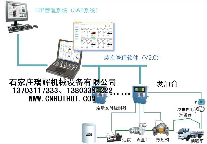 定量自動灌裝系統 定量灌裝機 自動控量加水器 定流量控制器 13703117333 11