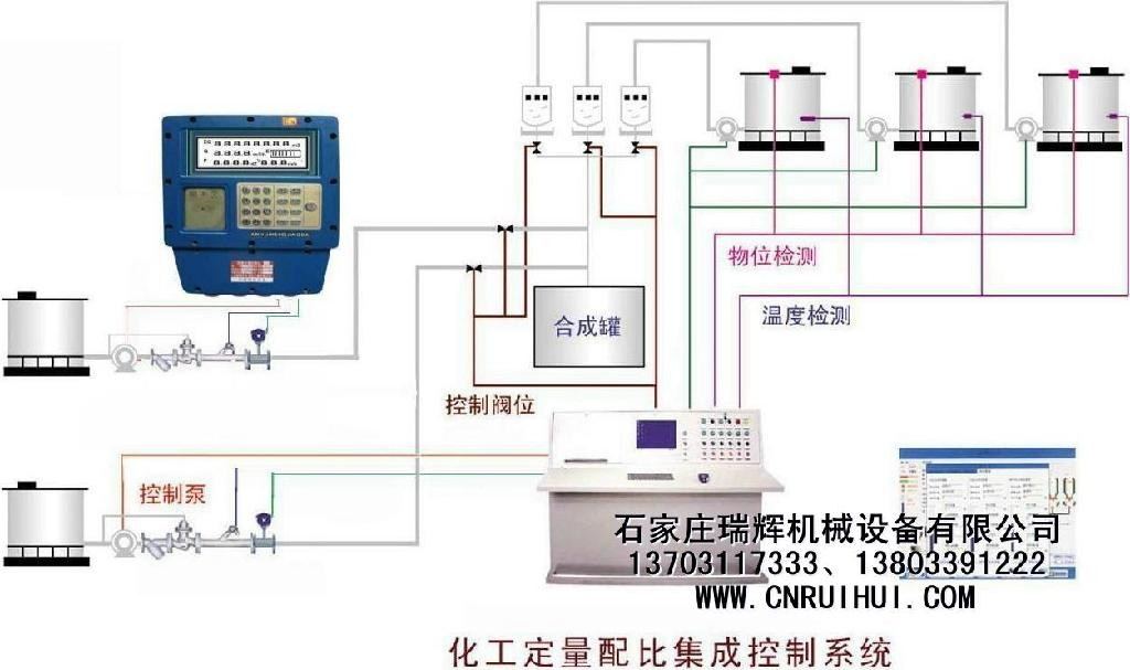 定量給水控制裝置 定量加水器 全自動加水裝置 定量給水器 13703117333 4