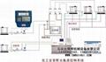 定量给水控制装置 定量加水器 全自动加水装置 定量给水器 13703117333 4