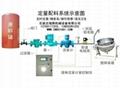 液体定量流量表 液体定量装置 给水定量表 自动打料装置 13703117333 3