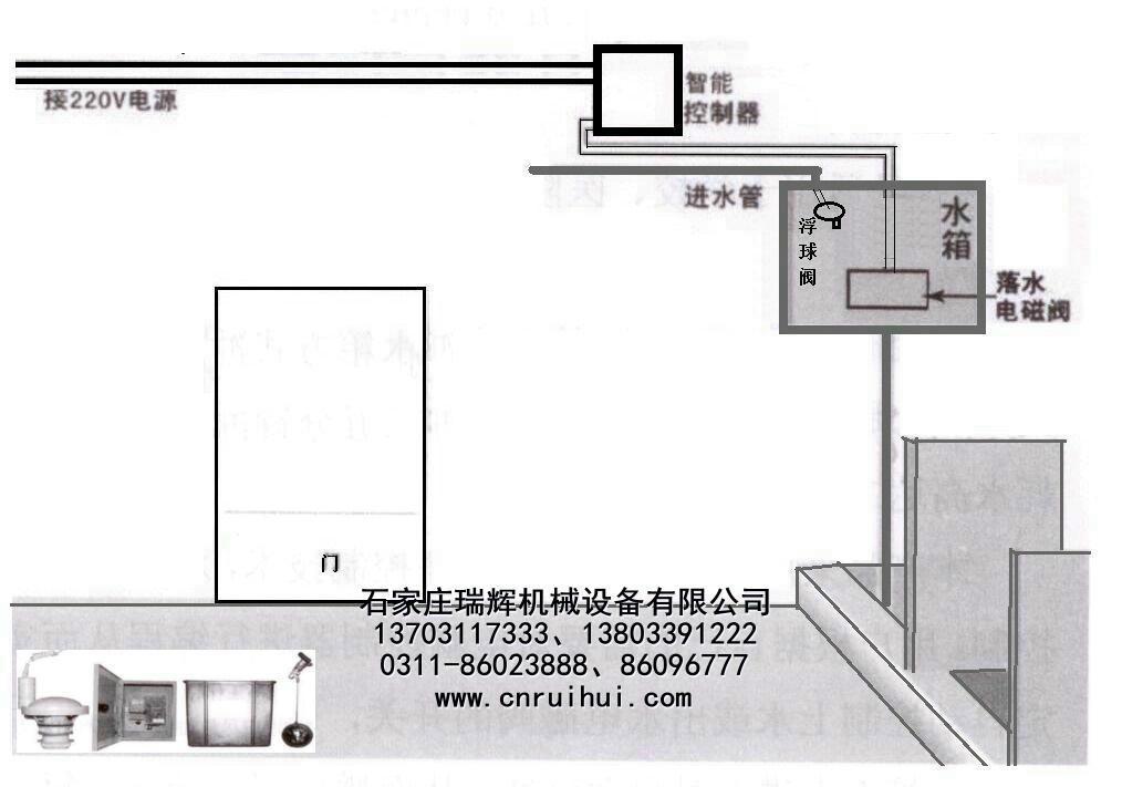 大便池节水器 沟槽式厕所大便池红外感应节水器 定时出水型 13703117333 2