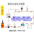 灌浆记录仪、注浆自动记录仪