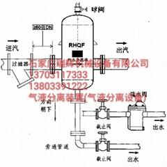汽水分离装置 气水分离设备 汽液分离设备 13703117333