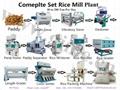 Rice Mill 1