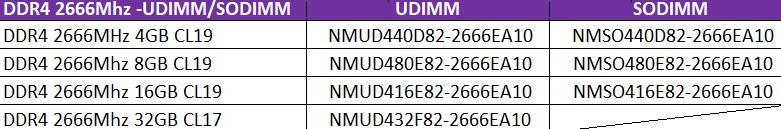 DDR4 2666Mhz -UDIMM/SODIMM 2