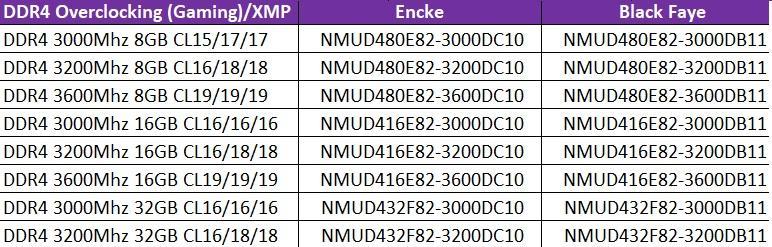 DDR4 OVERCLOCKING 2