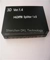 Premium 3D 8 port 1x8 HDMI Splitter