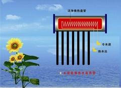 太陽能熱水器盤管