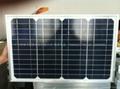 mono solar panels15W