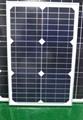 solar panels 25W