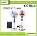 Solar Fan Without Panel /Solar Fan With Light LED Lamp /Solar Fan 2
