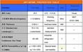 Flexible150μ' Phone Battery Signal Shielding Material  NFC Ferrite Sheet 4