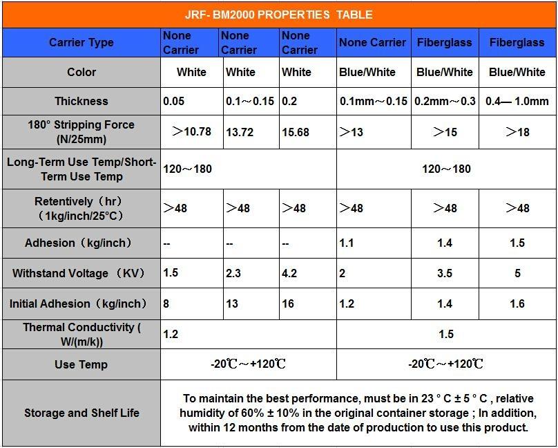 大功率晶体管、柔性电路板散热双面胶0.2mm厚导热双面胶 4