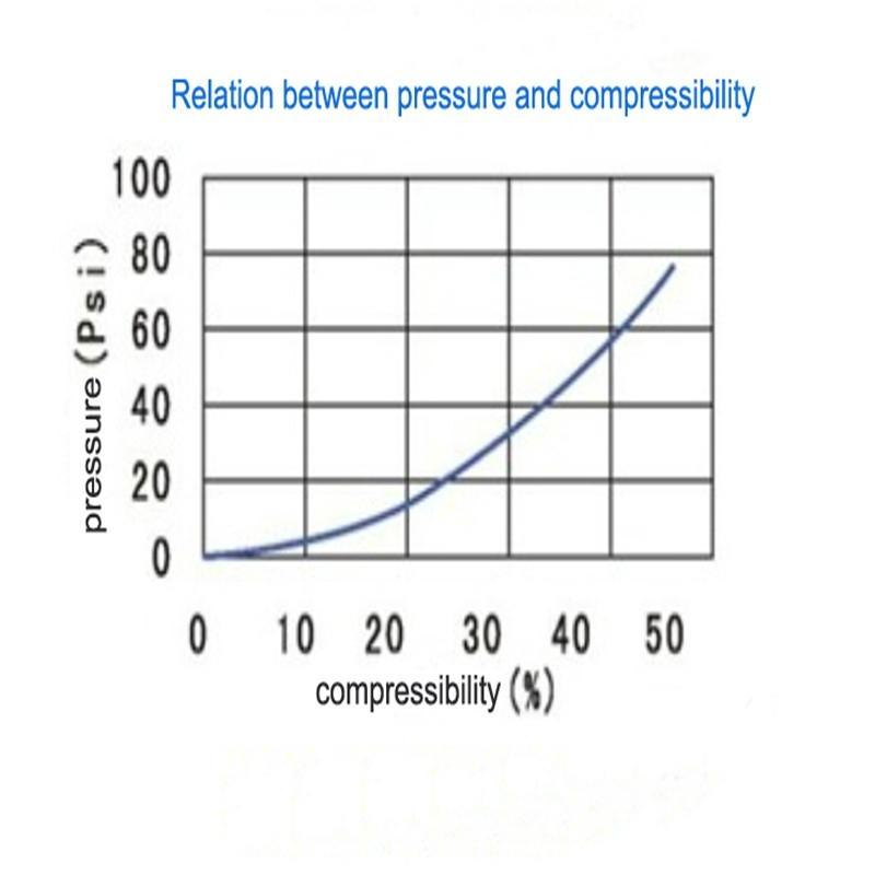 LED、电子元件绝缘软性硅胶垫片 散热硅胶片 导热片 6
