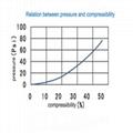 導熱矽膠片 導熱硅膠片 散熱片 導熱絕緣粘片 軟性導熱墊片 4