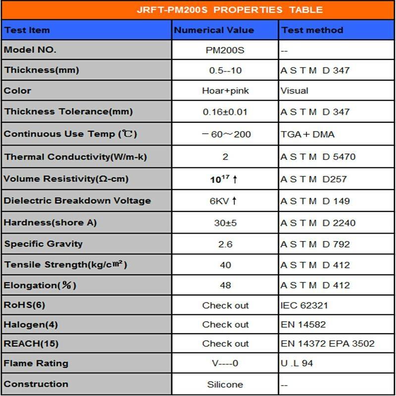 軟性導熱硅膠片 絕緣硅膠片 電子產品散熱片2.0W/m.k導熱係數 3