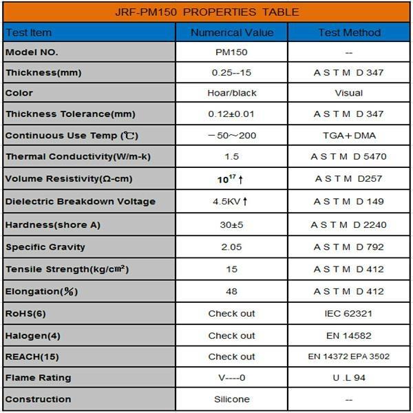 PM150 導熱硅膠片 軟硅膠 導熱軟墊片 導熱硅膠片 散熱硅膠片  4