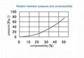 导热胶片 耐高温绝缘导热硅胶片 SGS UL认证 厂家加工订做 5
