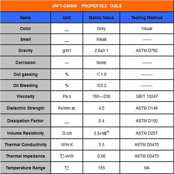 高导热硅脂 散热硅脂 散热器专用硅脂 3