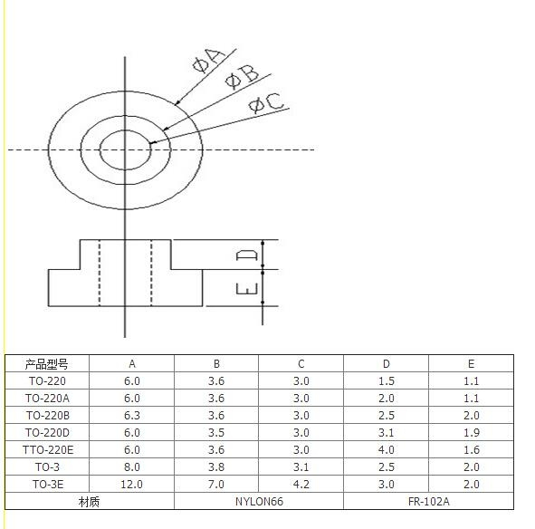 TO-220D 绝缘帽 绝缘粒子 绝缘圈 适用M3螺丝绝缘子(1000粒/包) 3