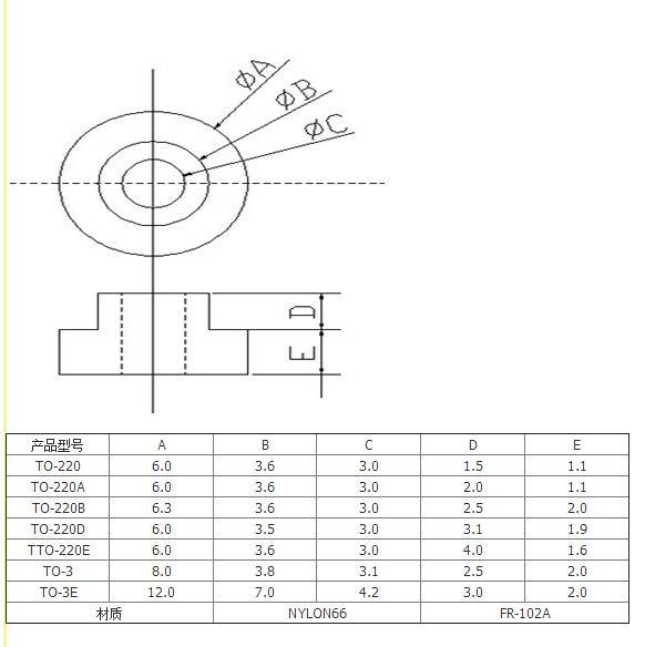 廠家直供TO-220絕緣粒子 尼龍絕緣子 絕緣墊片 絕緣塑料 3