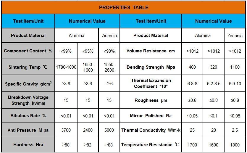 Customize 95% 99% Aluminum Oxide Zirconia Cearmic Alumina Ceramic  3
