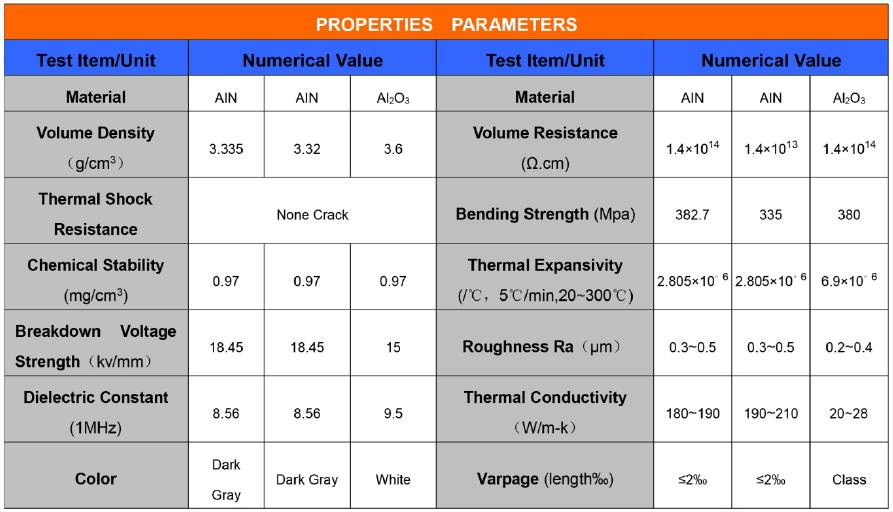 大功率氮化铝陶瓷散热片 陶瓷基板薄片 导热绝缘ALN氮化铝陶瓷片  4