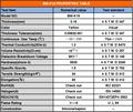 BM-K10 絕緣矽膠布 電焊機散熱矽膠片 IGBT散熱絕緣片 4