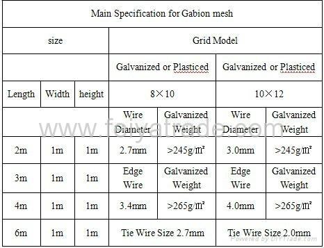 Gabion Mesh 5