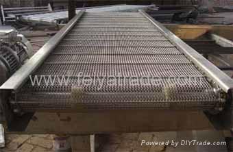 Detection of metal mesh belt  2