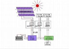 江苏太阳能离网太阳能户外光伏发电