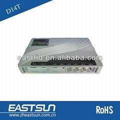 超高頻 UHF 902-928MHz 美標四通道RFID讀寫器