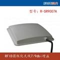 RFID圆极化天线 7dbi/