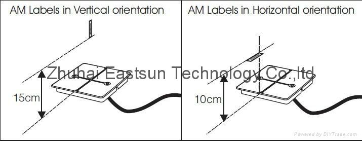 AM 58KHZ聲磁防盜系統 生產線DR防盜軟標籤檢測器 6