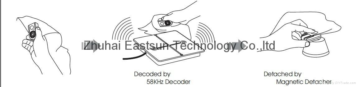 AM 58KHZ声磁防盗系统 生产线DR防盗软标签检测器 3