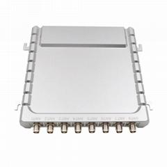 供應超高頻八通道讀寫器 能同時外接八支RFID天線 RF801 修改
