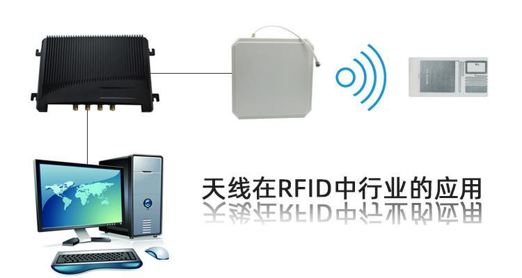 圆极化UHF 9dbi rfid天线 13