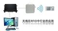 Circular Polarization UHF 9dbi rfid antenna