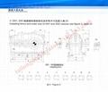 ZSY Hard gear face cylindrical gear speed reducer 4