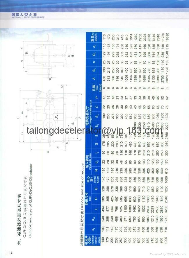 QJR-D 140~1000 gear box on the on the hoist 4
