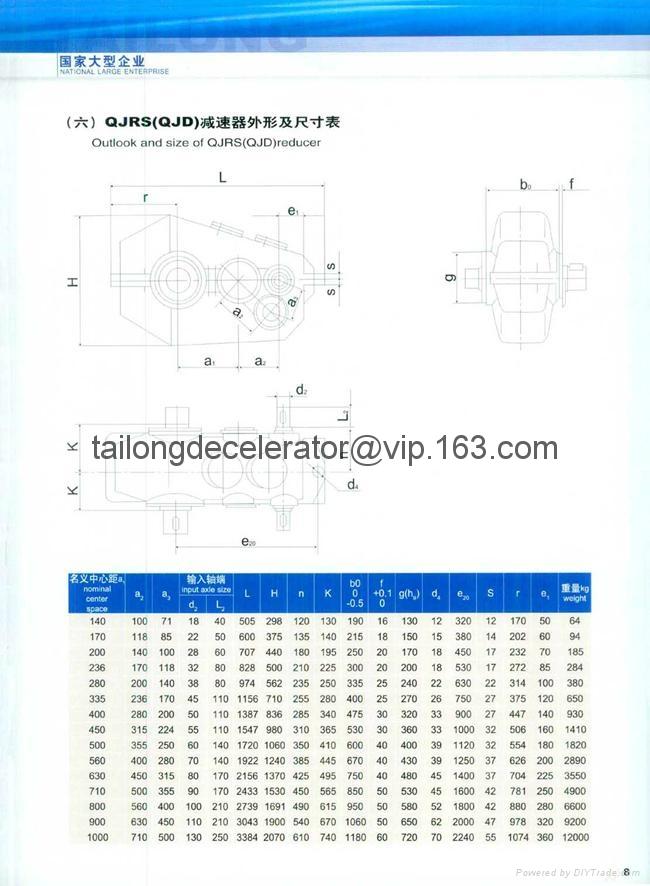 QJD 140~1000 gear box on the on the hoist 2