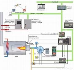 燃烧器节能控制系统
