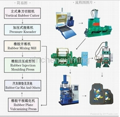 Rubber Car Mat Vulcanizing molding Press machinery