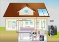 air source heat pump for household 3