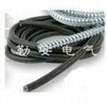 穿線金屬軟管