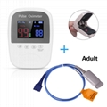 CE Approved Cheap Price Handheld Pulse Oximeter with OLED Screen