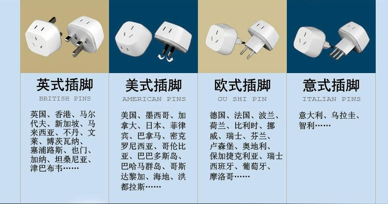 Worldwide Travel Adapter Plug  AC Power AU UK US EU Italy Plug Adaptor 14