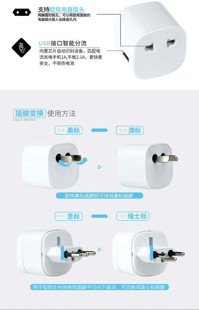 USB travel plug adapter