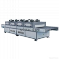 TM-IR750 Series Thermal Control Drying